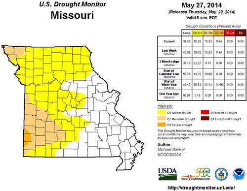 Missouri drought information
