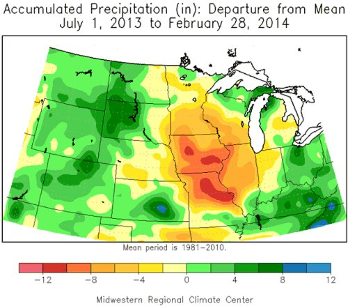 Midwest precipitation