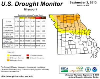 U.S. Drought Monitor image for Missouri, Sept. 3, 2013